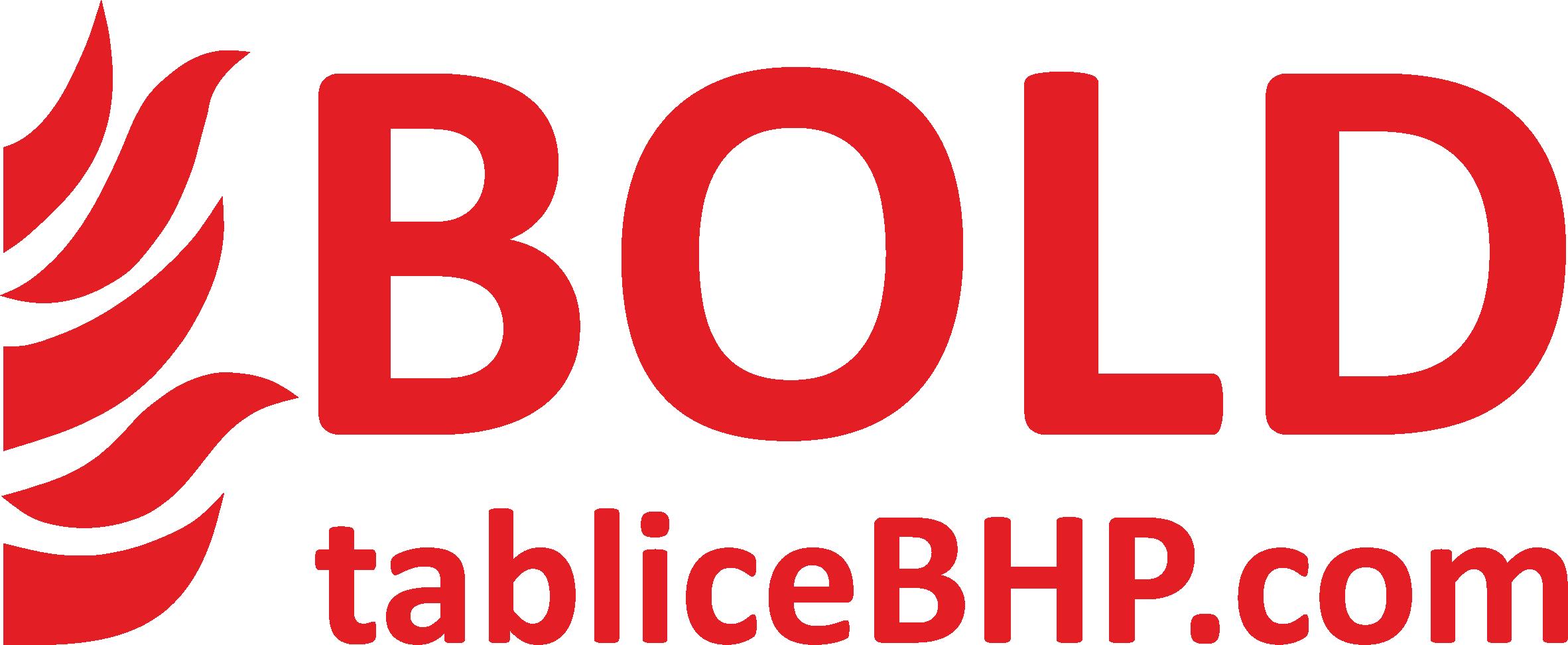 tabliceBHP.com